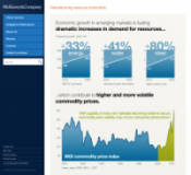 McKinsey & Company:  From Supply Chains to Supply Circles