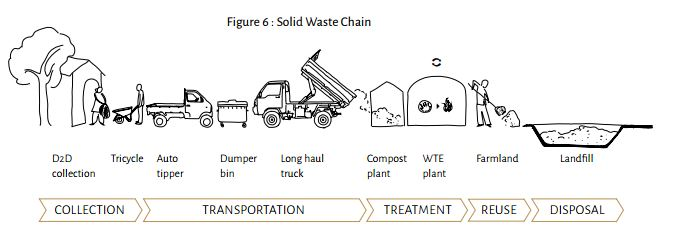 swacch-bharat-industry-engagement-image-scope-and-examples
